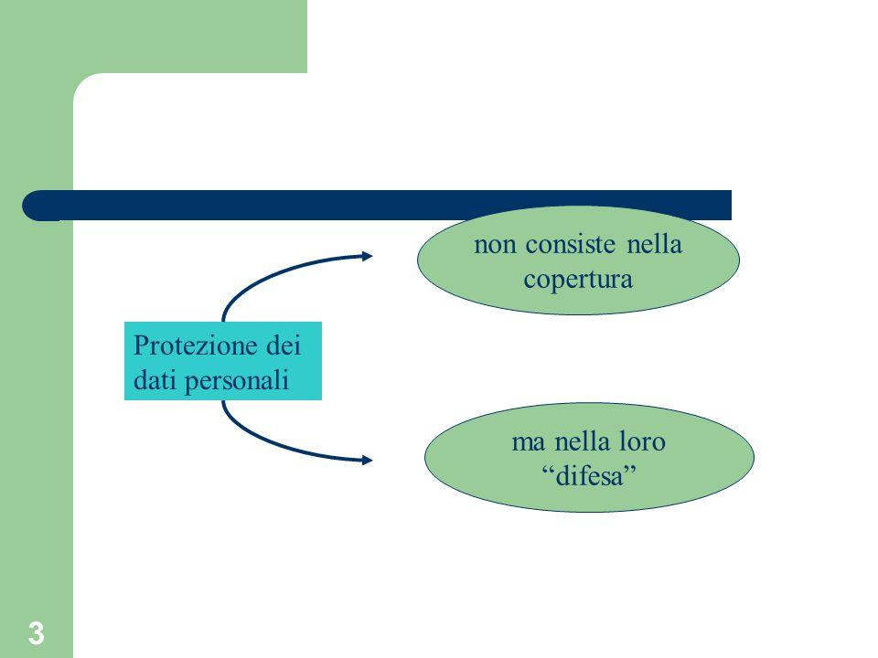 3 Protezione dei dati personali non consiste nella copertura ma nella loro difesa