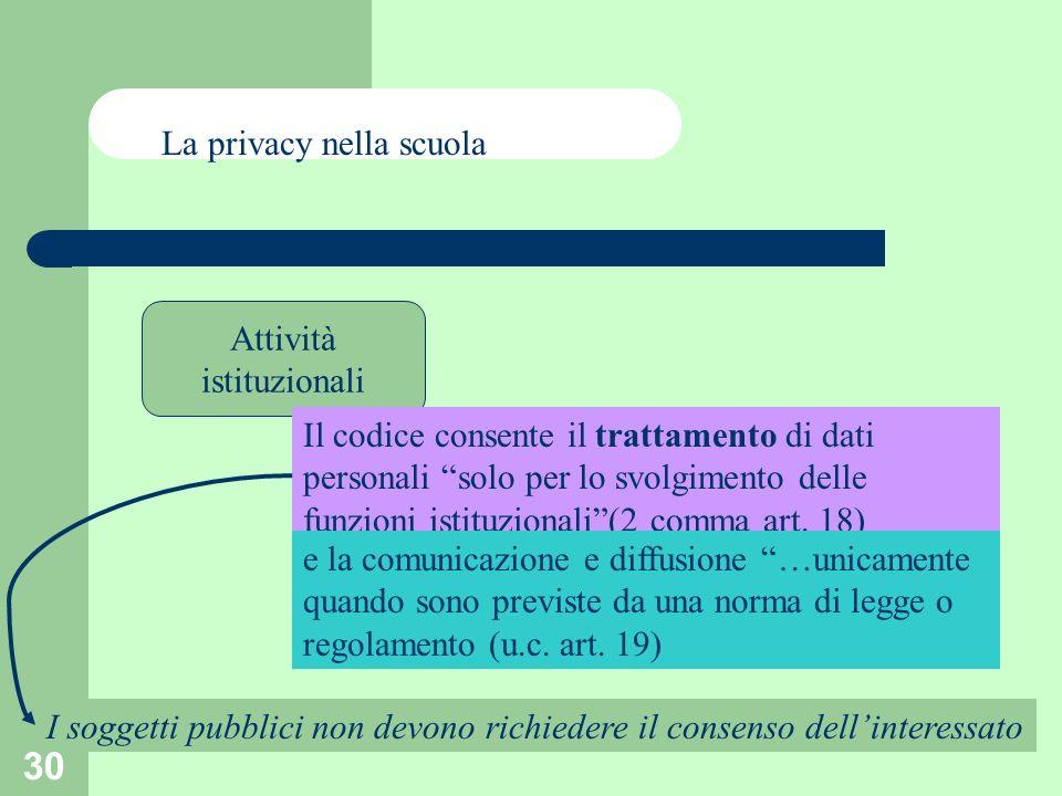30 La privacy nella scuola Attività istituzionali Il codice consente il trattamento di dati personali solo per lo svolgimento delle funzioni istituzio