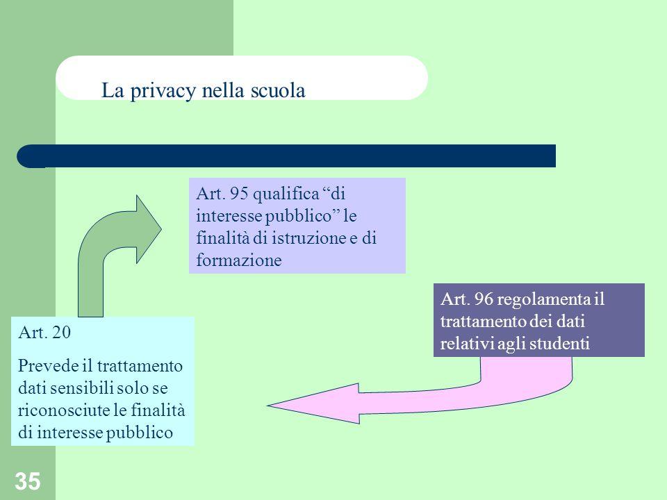 35 La privacy nella scuola Art. 20 Prevede il trattamento dati sensibili solo se riconosciute le finalità di interesse pubblico Art. 95 qualifica di i