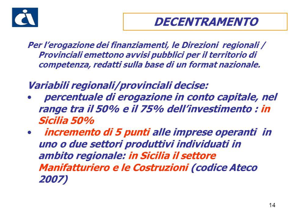 14 DECENTRAMENTO Per lerogazione dei finanziamenti, le Direzioni regionali / Provinciali emettono avvisi pubblici per il territorio di competenza, red