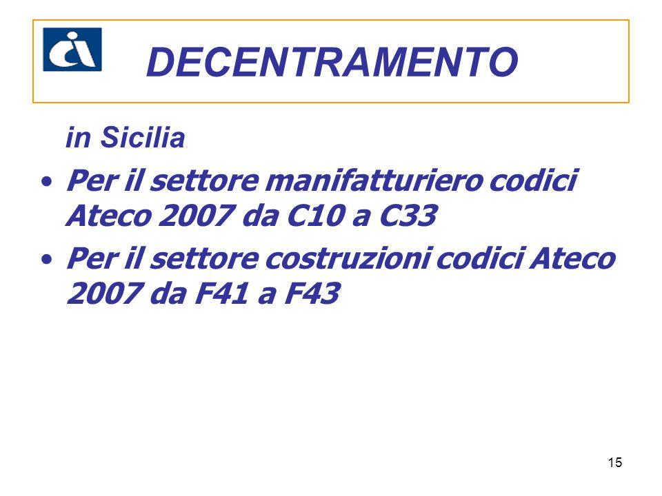 15 in Sicilia Per il settore manifatturiero codici Ateco 2007 da C10 a C33 Per il settore costruzioni codici Ateco 2007 da F41 a F43 DECENTRAMENTO