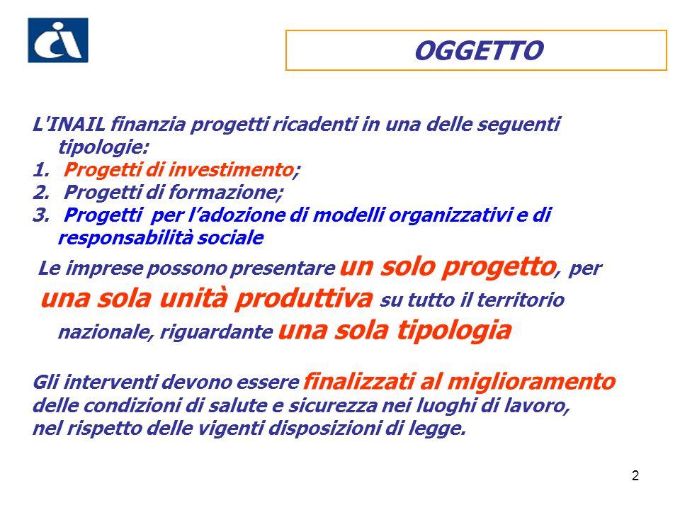 2 OGGETTO L'INAIL finanzia progetti ricadenti in una delle seguenti tipologie: 1. Progetti di investimento; 2. Progetti di formazione; 3. Progetti per