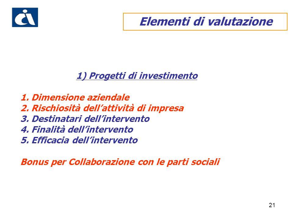 21 1) Progetti di investimento 1.Dimensione aziendale 2.Rischiosità dellattività di impresa 3.Destinatari dellintervento 4.Finalità dellintervento 5.E