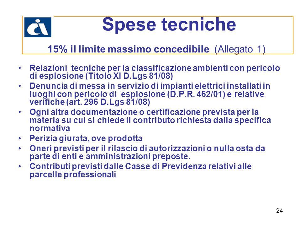 24 Spese tecniche 15% il limite massimo concedibile (Allegato 1) Relazioni tecniche per la classificazione ambienti con pericolo di esplosione (Titolo