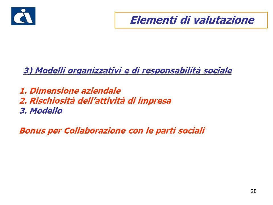 28 3) Modelli organizzativi e di responsabilità sociale 1.Dimensione aziendale 2.Rischiosità dellattività di impresa 3.Modello Bonus per Collaborazion