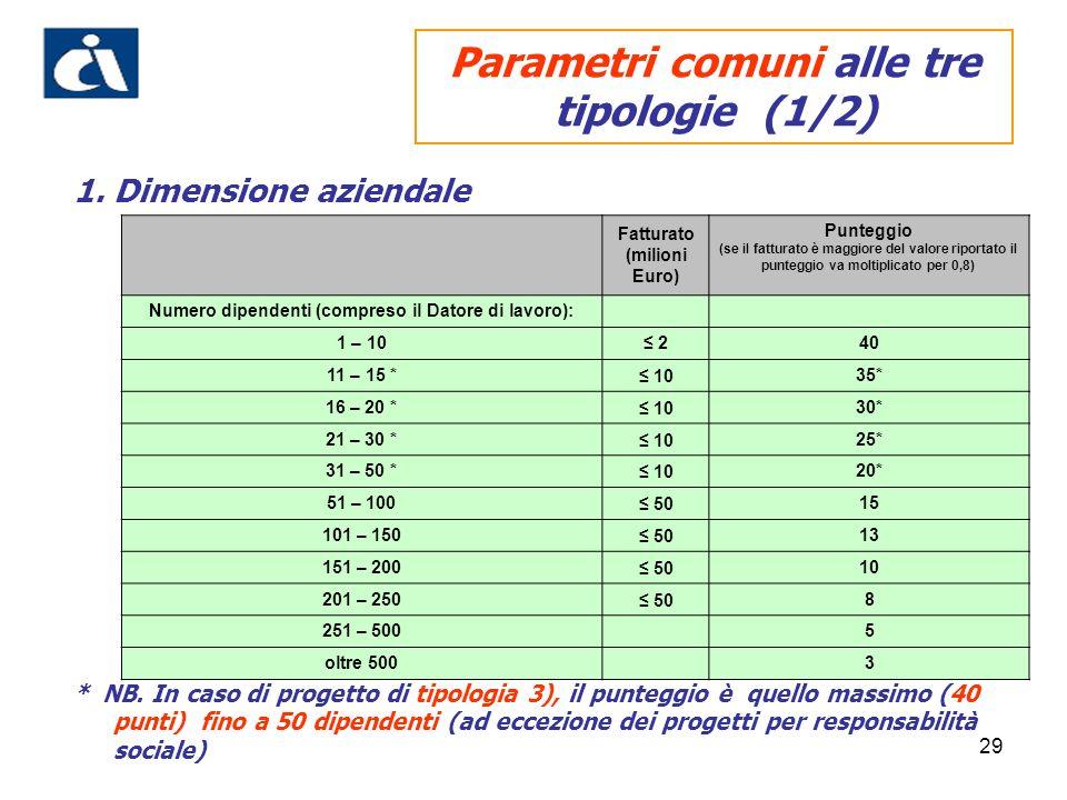 29 1.Dimensione aziendale * NB. In caso di progetto di tipologia 3), il punteggio è quello massimo (40 punti) fino a 50 dipendenti (ad eccezione dei p