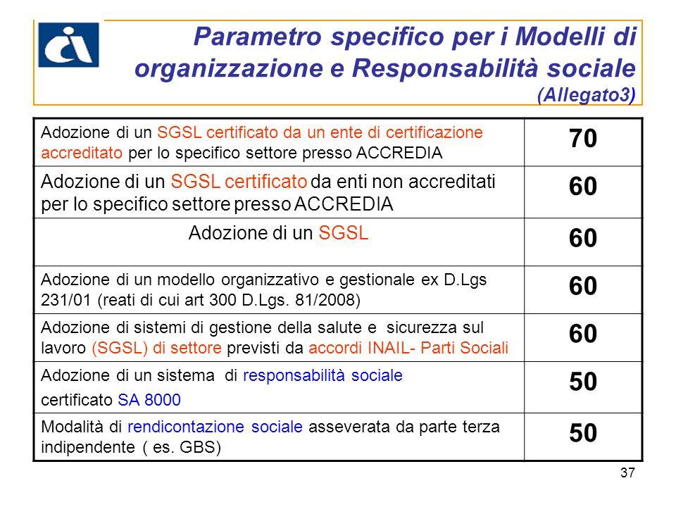 37 Adozione di un SGSL certificato da un ente di certificazione accreditato per lo specifico settore presso ACCREDIA 70 Adozione di un SGSL certificat