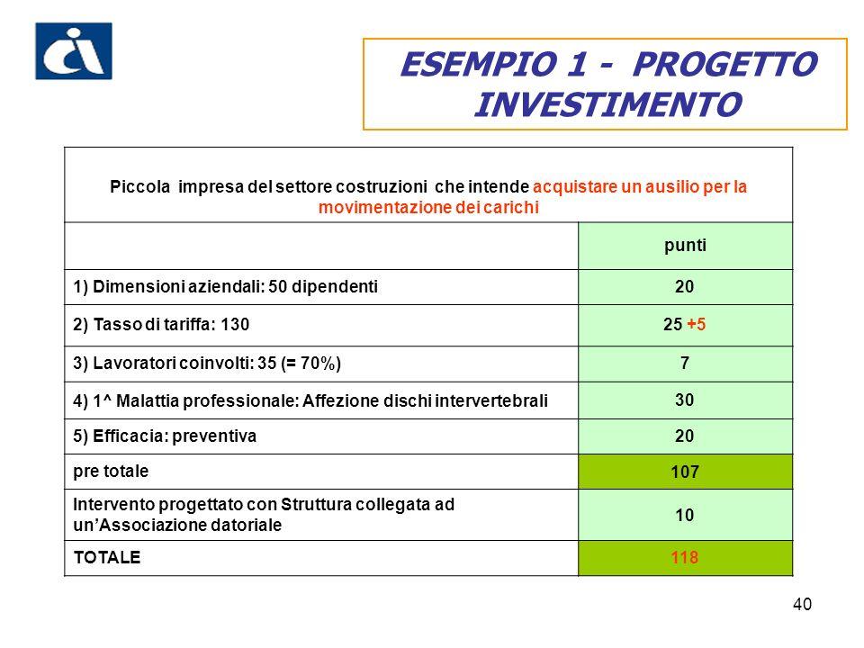 40 ESEMPIO 1 - PROGETTO INVESTIMENTO Piccola impresa del settore costruzioni che intende acquistare un ausilio per la movimentazione dei carichi punti
