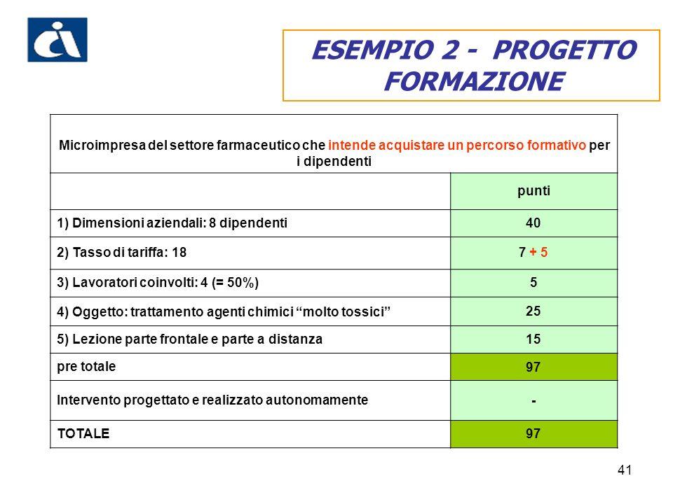 41 ESEMPIO 2 - PROGETTO FORMAZIONE Microimpresa del settore farmaceutico che intende acquistare un percorso formativo per i dipendenti punti 1) Dimens