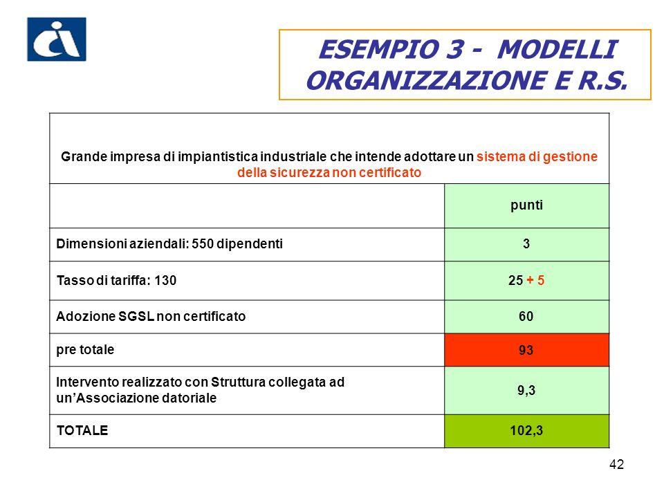 42 ESEMPIO 3 - MODELLI ORGANIZZAZIONE E R.S. Grande impresa di impiantistica industriale che intende adottare un sistema di gestione della sicurezza n
