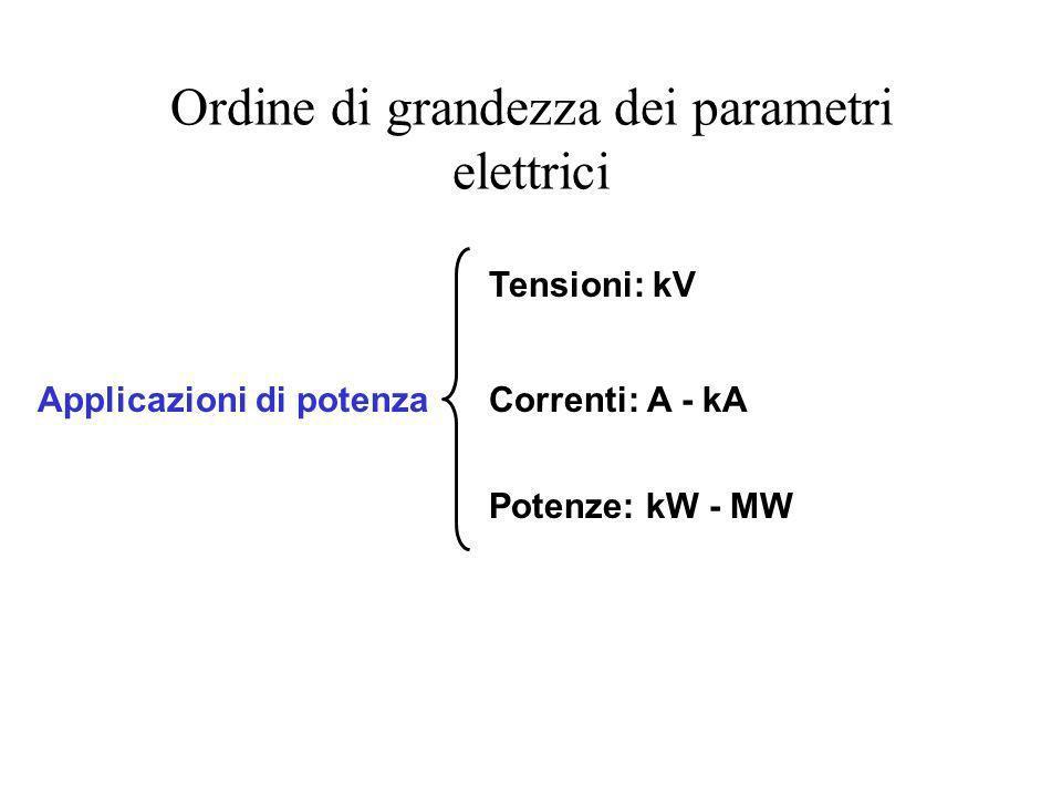 Ordine di grandezza dei parametri elettrici Applicazioni di potenza Tensioni: kV Correnti: A - kA Potenze: kW - MW