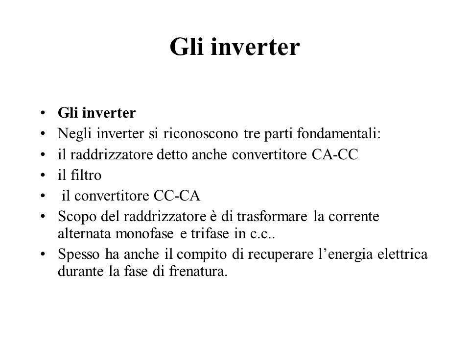 Gli inverter Negli inverter si riconoscono tre parti fondamentali: il raddrizzatore detto anche convertitore CA-CC il filtro il convertitore CC-CA Sco