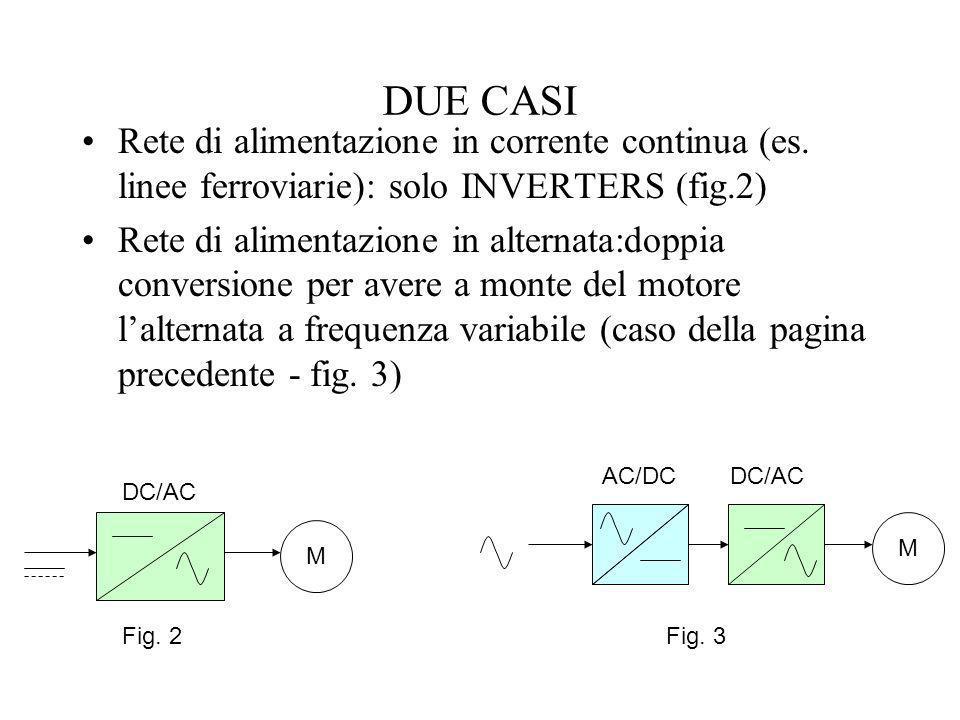 DUE CASI Rete di alimentazione in corrente continua (es. linee ferroviarie): solo INVERTERS (fig.2) Rete di alimentazione in alternata:doppia conversi