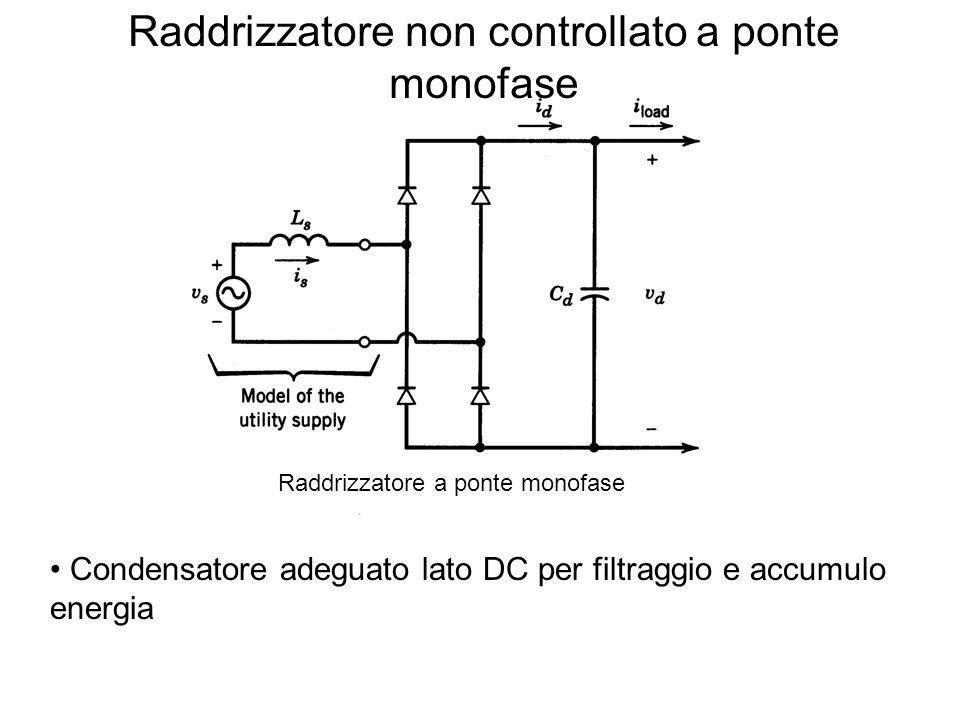 Raddrizzatore non controllato a ponte monofase Condensatore adeguato lato DC per filtraggio e accumulo energia Raddrizzatore a ponte monofase