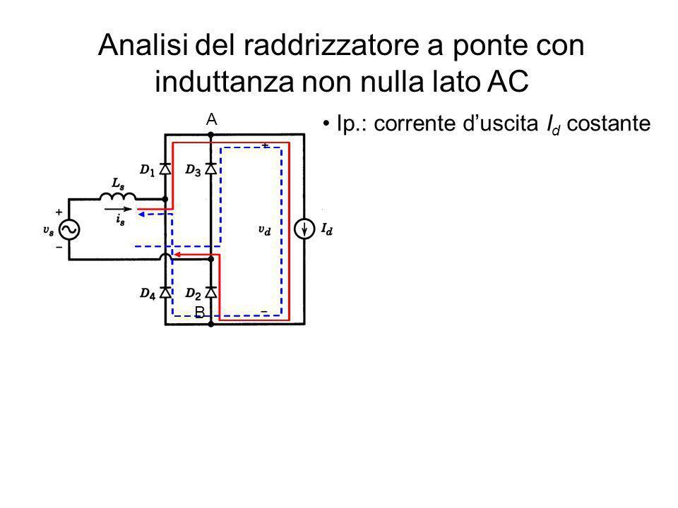 Analisi del raddrizzatore a ponte con induttanza non nulla lato AC Ip.: corrente duscita I d costante A B