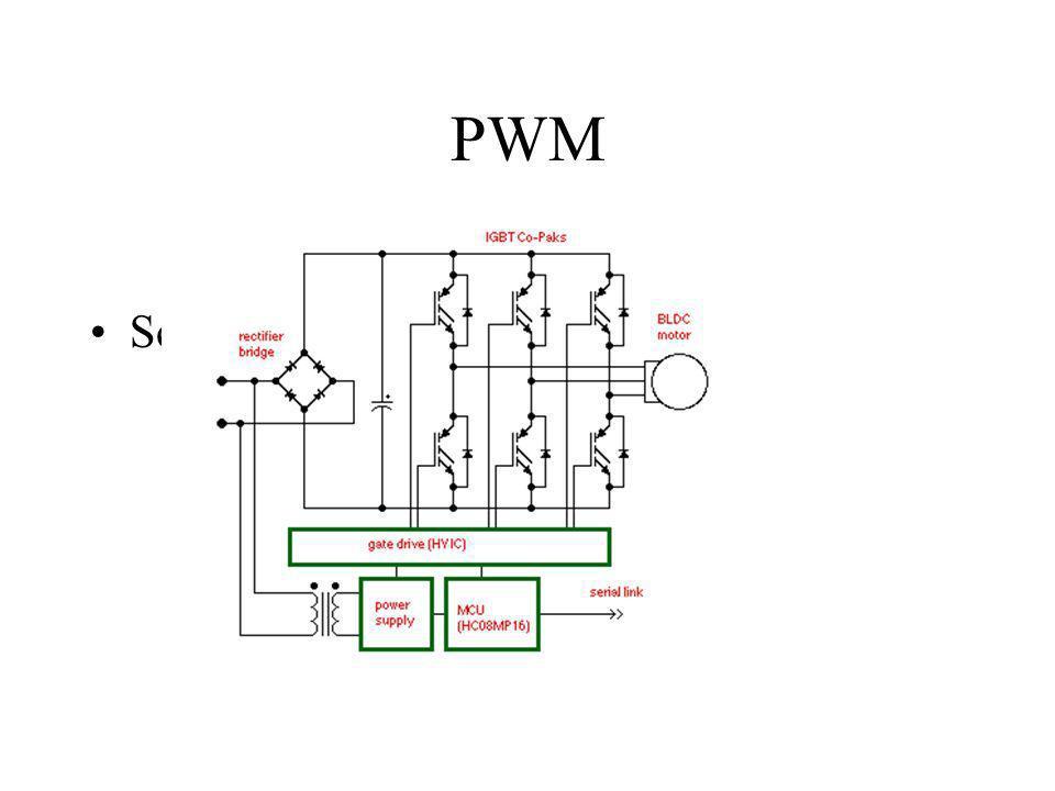 Schema a blocchi inverter PWM