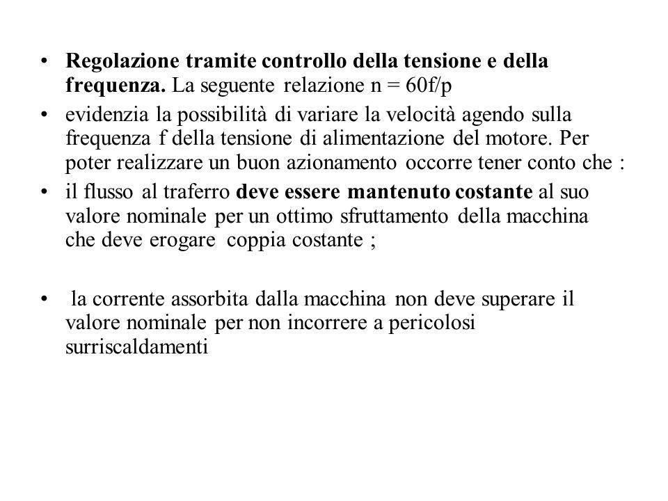 Regolazione tramite controllo della tensione e della frequenza. La seguente relazione n = 60f/p evidenzia la possibilità di variare la velocità agendo