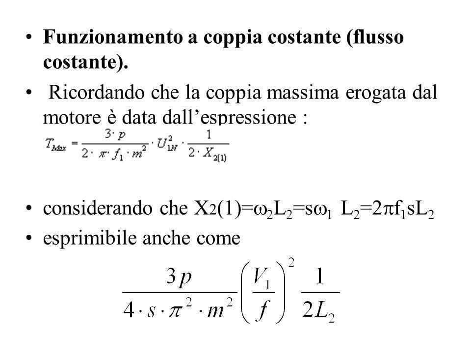 Funzionamento a coppia costante (flusso costante). Ricordando che la coppia massima erogata dal motore è data dallespressione : considerando che X 2 (
