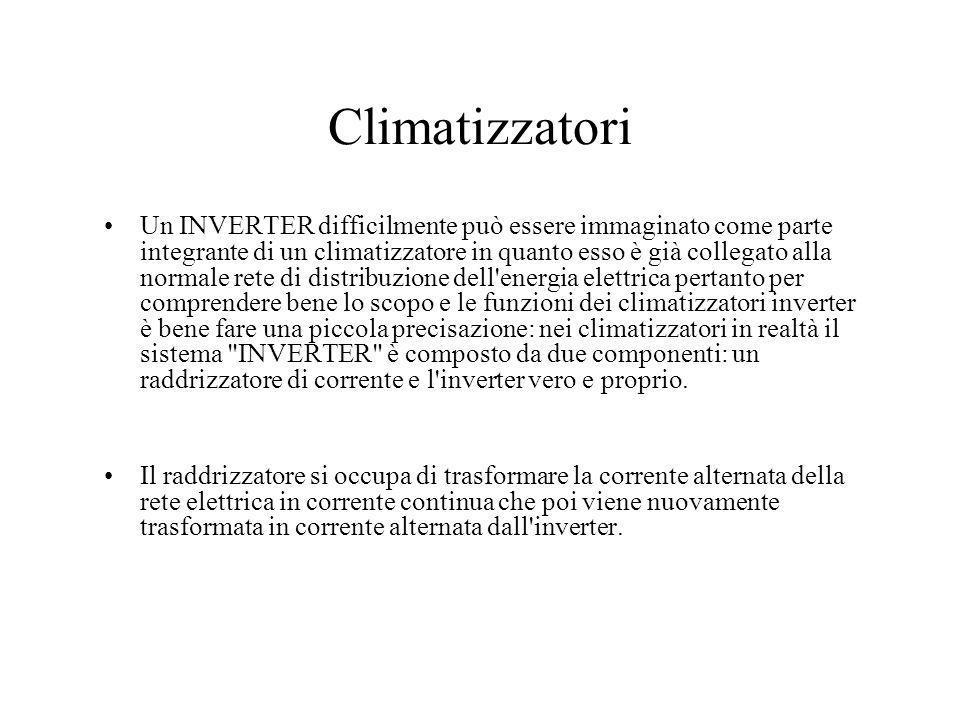 Climatizzatori Un INVERTER difficilmente può essere immaginato come parte integrante di un climatizzatore in quanto esso è già collegato alla normale