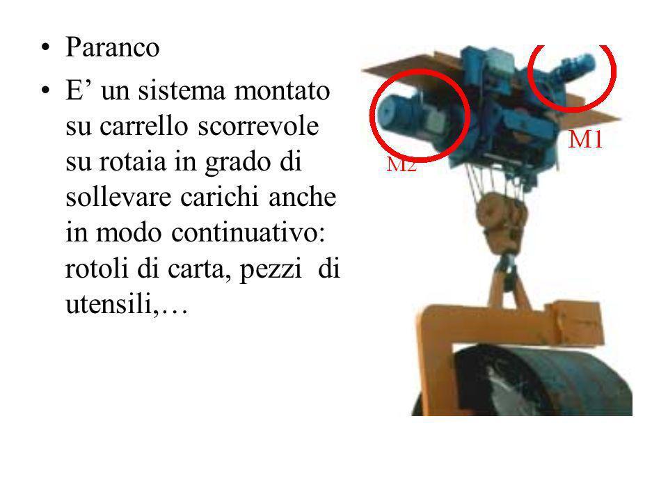 Paranco E un sistema montato su carrello scorrevole su rotaia in grado di sollevare carichi anche in modo continuativo: rotoli di carta, pezzi di uten