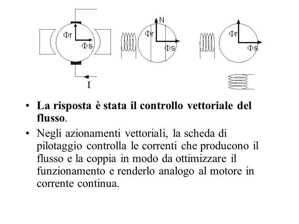 La risposta è stata il controllo vettoriale del flusso. Negli azionamenti vettoriali, la scheda di pilotaggio controlla le correnti che producono il f