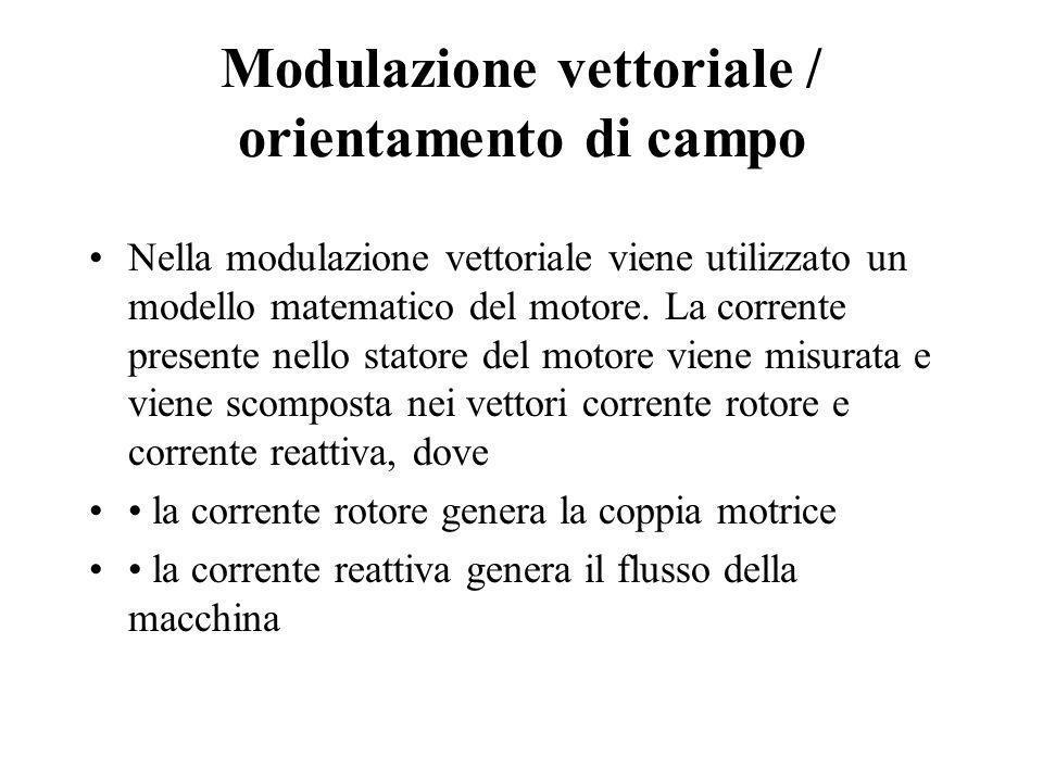 Modulazione vettoriale / orientamento di campo Nella modulazione vettoriale viene utilizzato un modello matematico del motore. La corrente presente ne