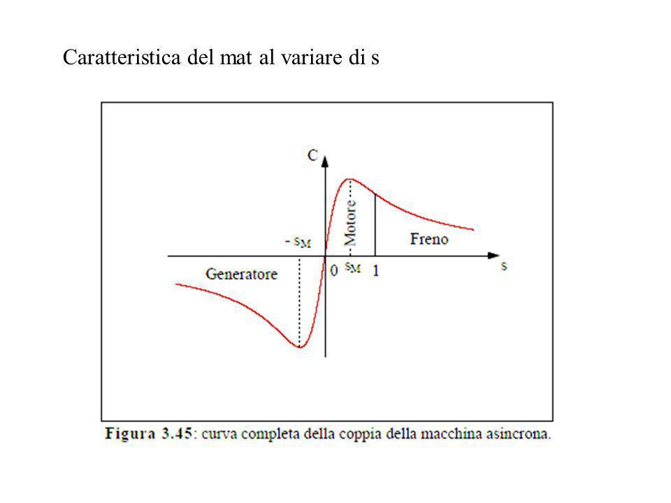 Gli inverter Negli inverter si riconoscono tre parti fondamentali: il raddrizzatore detto anche convertitore CA-CC il filtro il convertitore CC-CA Scopo del raddrizzatore è di trasformare la corrente alternata monofase e trifase in c.c..