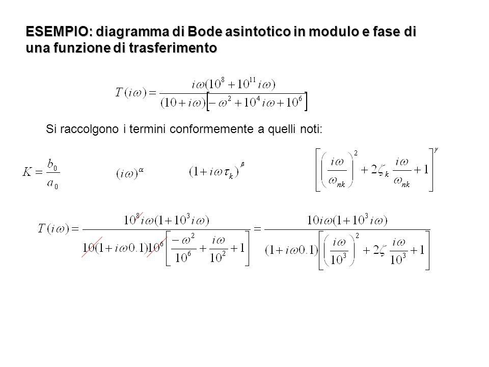 ESEMPIO: diagramma di Bode asintotico in modulo e fase di una funzione di trasferimento Si raccolgono i termini conformemente a quelli noti: