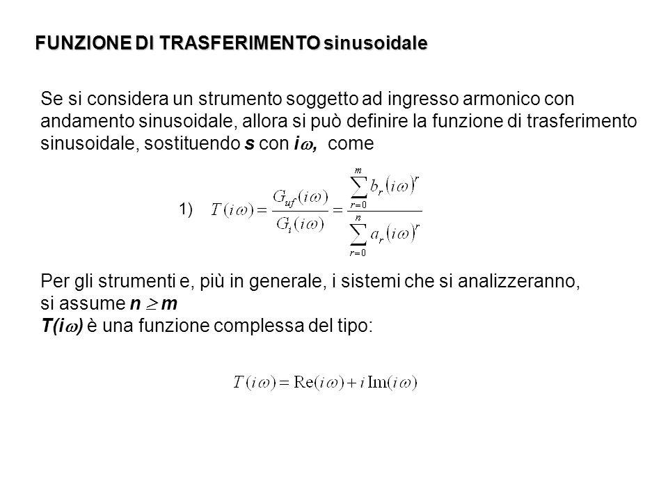 Se si considera un strumento soggetto ad ingresso armonico con andamento sinusoidale, allora si può definire la funzione di trasferimento sinusoidale,