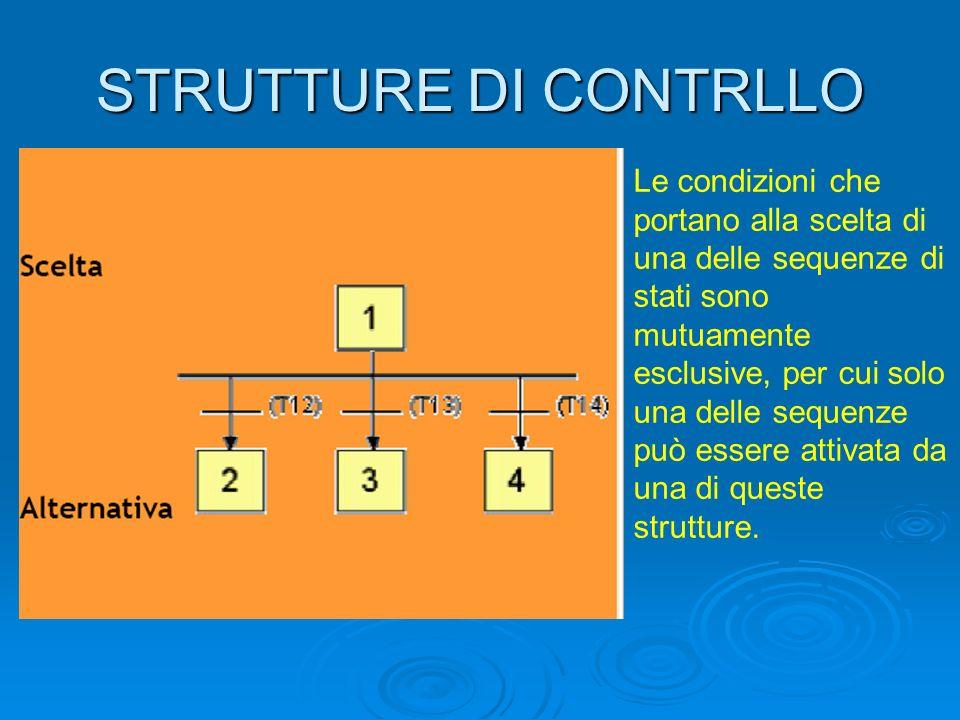 STRUTTURE DI CONTRLLO Le condizioni che portano alla scelta di una delle sequenze di stati sono mutuamente esclusive, per cui solo una delle sequenze
