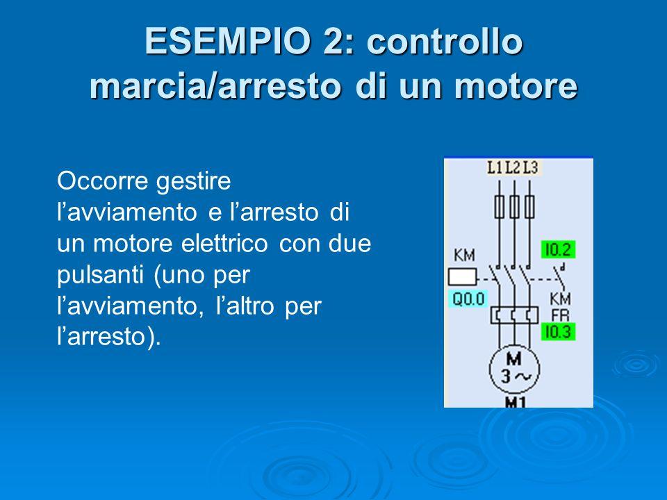 ESEMPIO 2: controllo marcia/arresto di un motore Occorre gestire lavviamento e larresto di un motore elettrico con due pulsanti (uno per lavviamento,