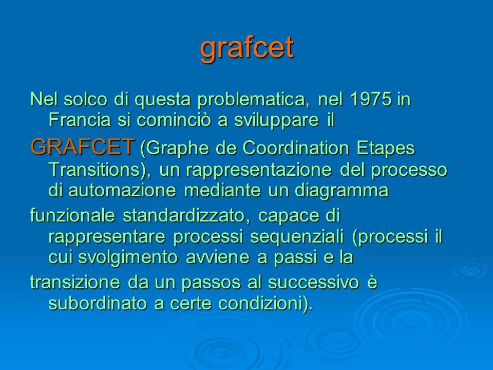 grafcet Nel solco di questa problematica, nel 1975 in Francia si cominciò a sviluppare il GRAFCET (Graphe de Coordination Etapes Transitions), un rapp