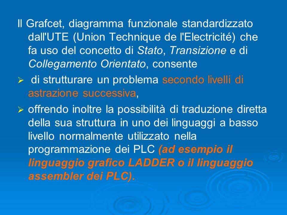 Il Grafcet, diagramma funzionale standardizzato dall'UTE (Union Technique de l'Electricité) che fa uso del concetto di Stato, Transizione e di Collega