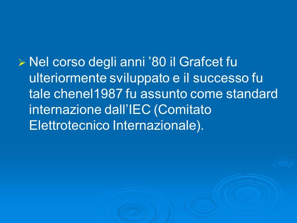 Nel corso degli anni 80 il Grafcet fu ulteriormente sviluppato e il successo fu tale chenel1987 fu assunto come standard internazione dallIEC (Comitat