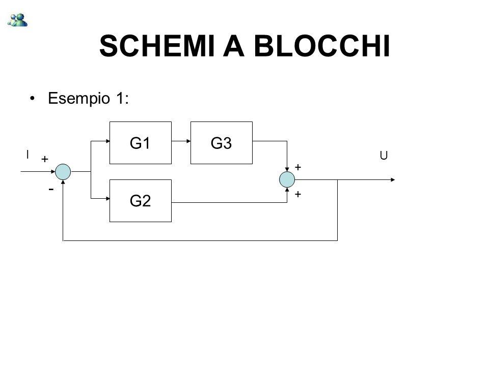 SCHEMI A BLOCCHI Esempio 1: G1 G2 G3 + + + - I U