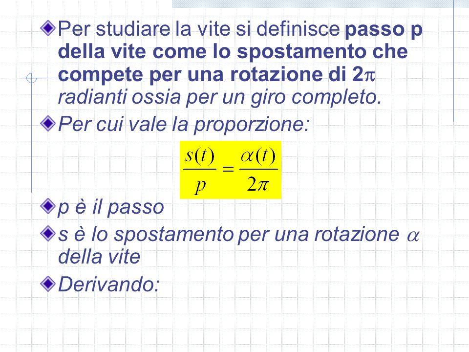 Per studiare la vite si definisce passo p della vite come lo spostamento che compete per una rotazione di 2 radianti ossia per un giro completo. Per c
