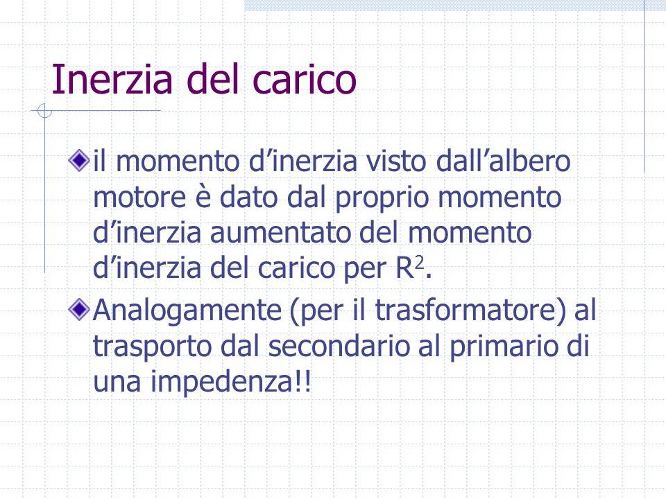 Inerzia del carico il momento dinerzia visto dallalbero motore è dato dal proprio momento dinerzia aumentato del momento dinerzia del carico per R 2.