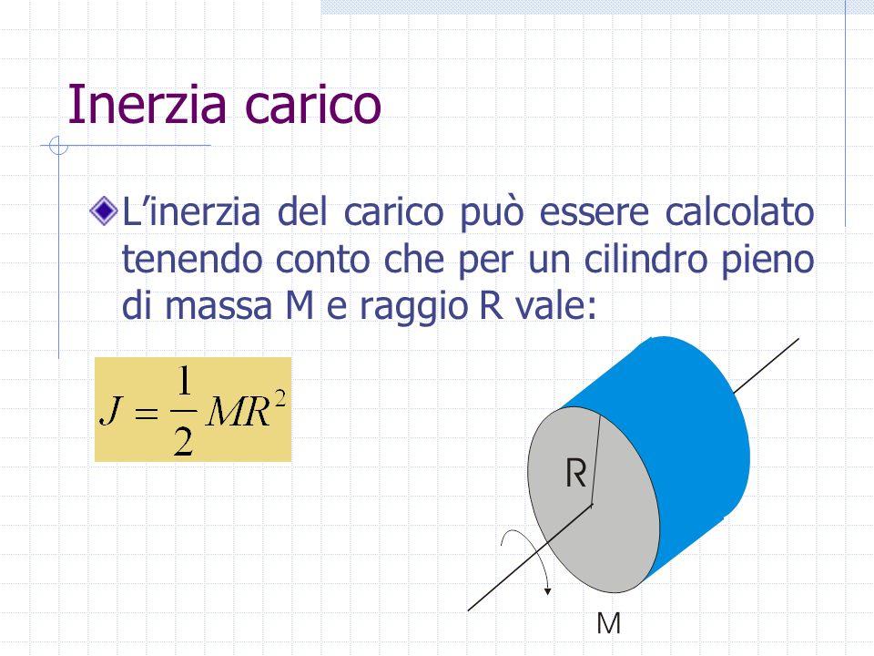 Inerzia carico Linerzia del carico può essere calcolato tenendo conto che per un cilindro pieno di massa M e raggio R vale: