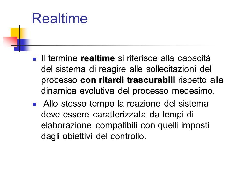 Realtime realtime con ritardi trascurabili Il termine realtime si riferisce alla capacità del sistema di reagire alle sollecitazioni del processo con