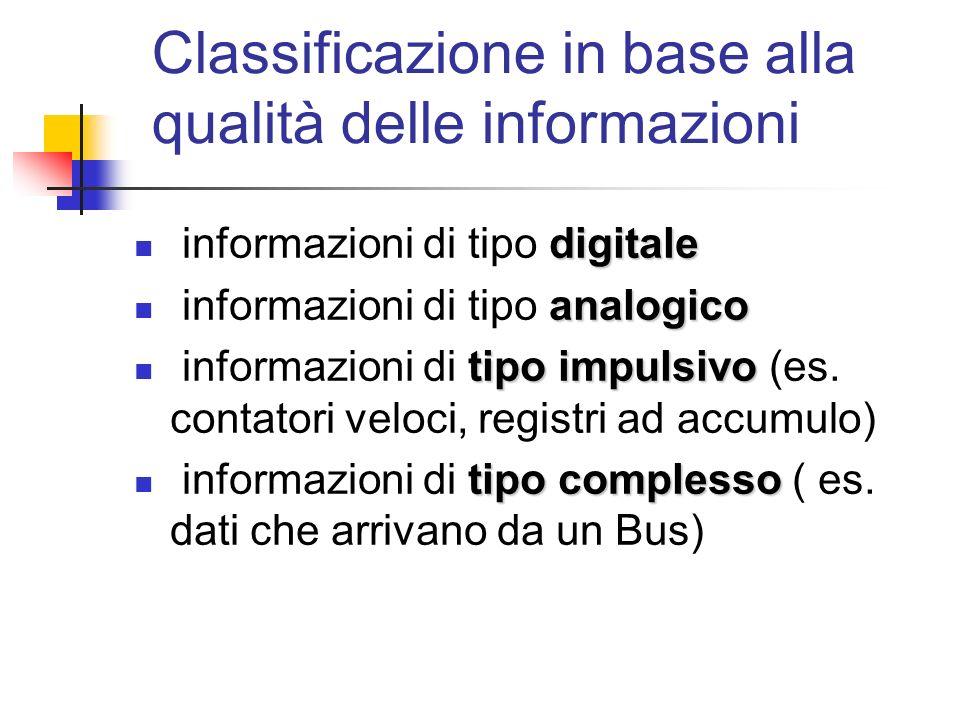 Classificazione in base alla qualità delle informazioni digitale informazioni di tipo digitale analogico informazioni di tipo analogico tipo impulsivo