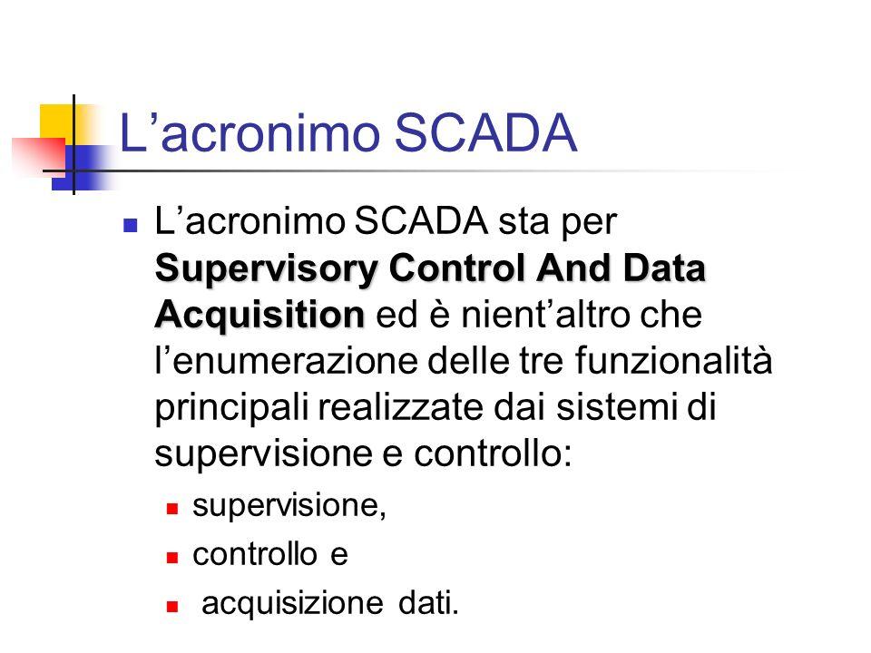Lacronimo SCADA Supervisory Control And Data Acquisition Lacronimo SCADA sta per Supervisory Control And Data Acquisition ed è nientaltro che lenumera