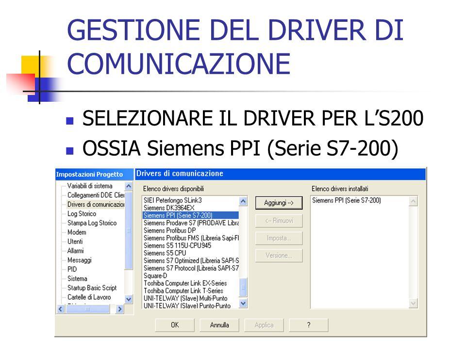 GESTIONE DEL DRIVER DI COMUNICAZIONE SELEZIONARE IL DRIVER PER LS200 OSSIA Siemens PPI (Serie S7-200)