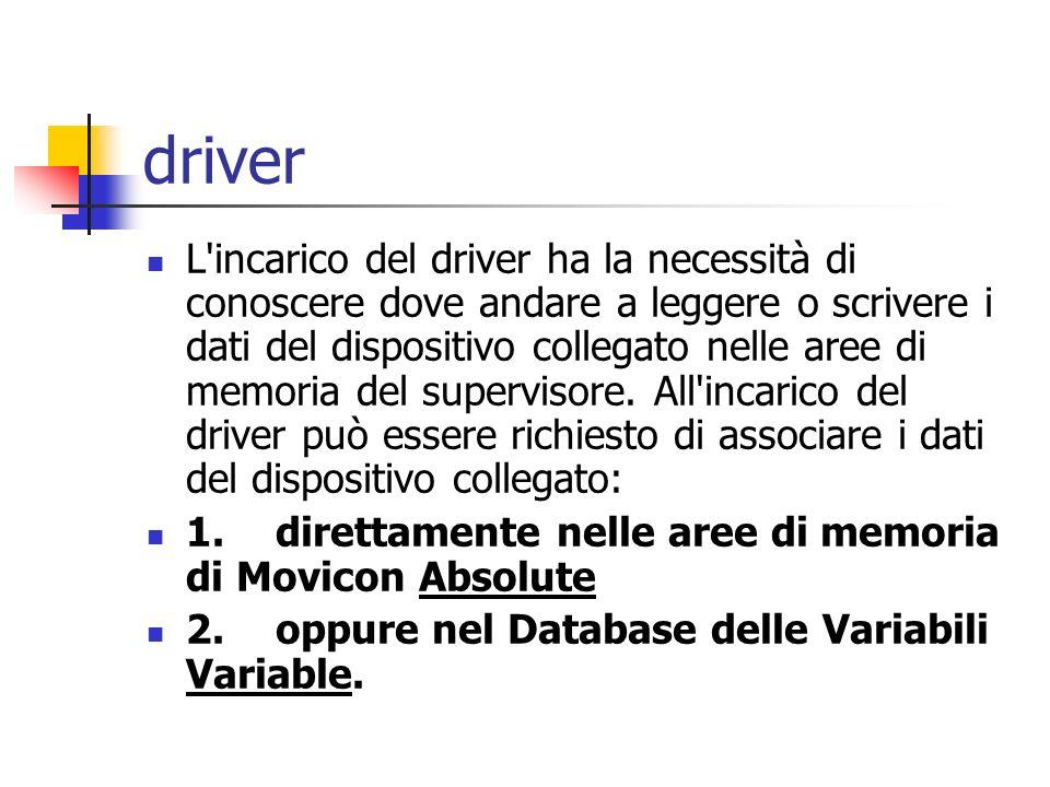 driver L'incarico del driver ha la necessità di conoscere dove andare a leggere o scrivere i dati del dispositivo collegato nelle aree di memoria del