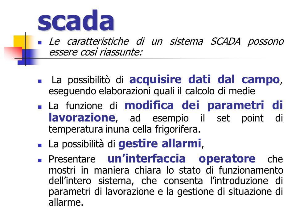 scada Le caratteristiche di un sistema SCADA possono essere così riassunte: La possibilitò di acquisire dati dal campo, eseguendo elaborazioni quali i