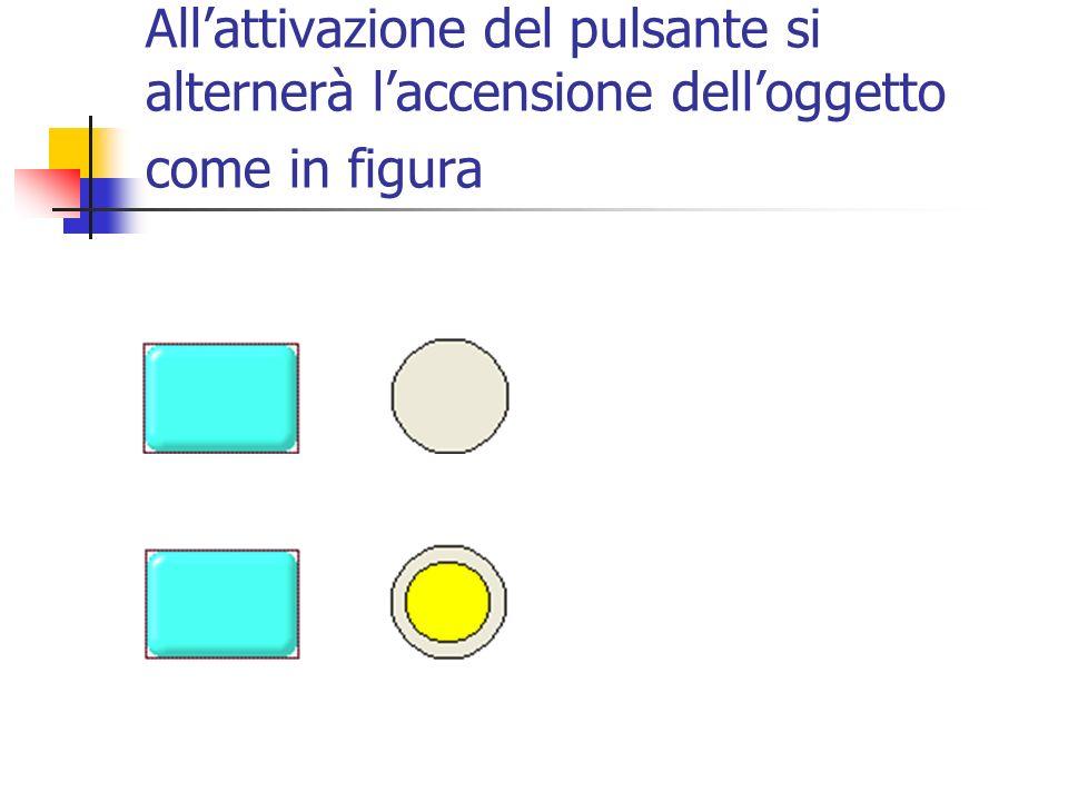 Allattivazione del pulsante si alternerà laccensione delloggetto come in figura