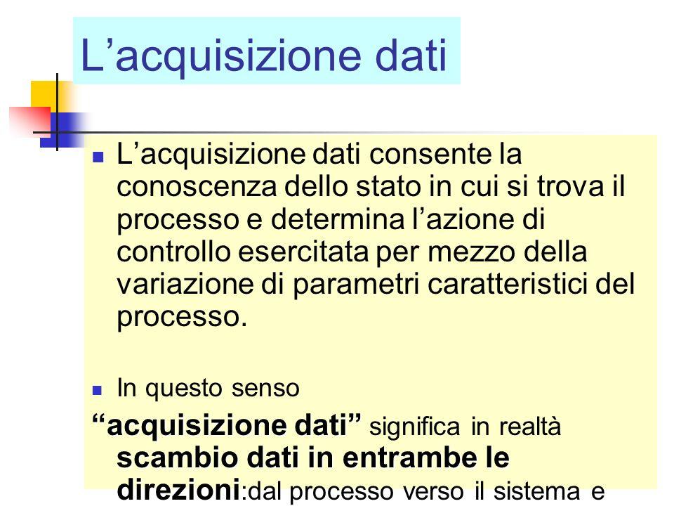 Lacquisizione dati consente la conoscenza dello stato in cui si trova il processo e determina lazione di controllo esercitata per mezzo della variazio