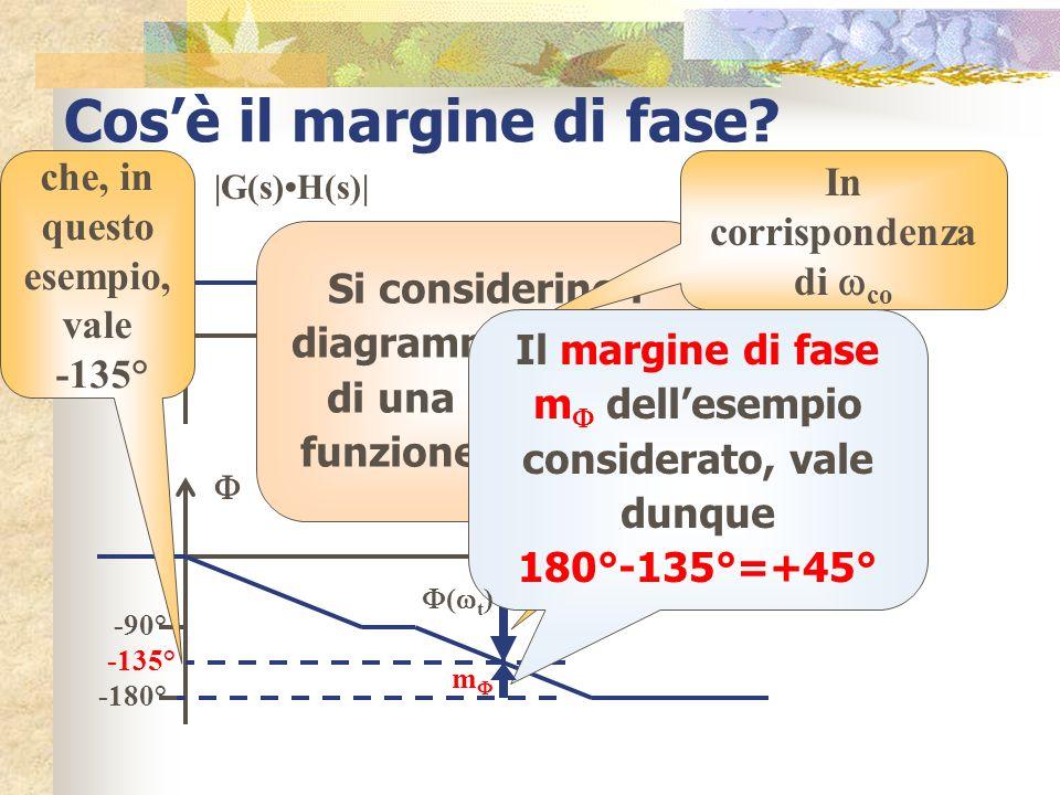 Cosè il margine di fase? Il margine di fase può essere definito: m = 180° + ( co ) Il margine di fase è quindi un angolo che si ricava dalla somma di