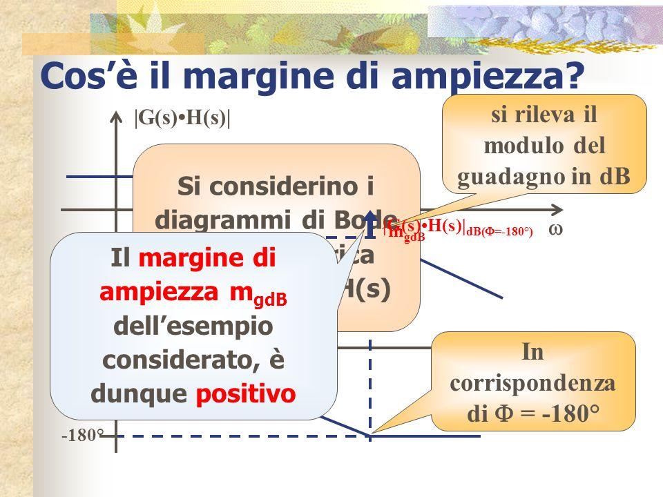 Cosè il margine di ampiezza? Il margine di ampiezza può essere definito: m gdB = 0 - |G(s)H(s)| dB( =-180°) Il margine di ampiezza è, cioè, la differe