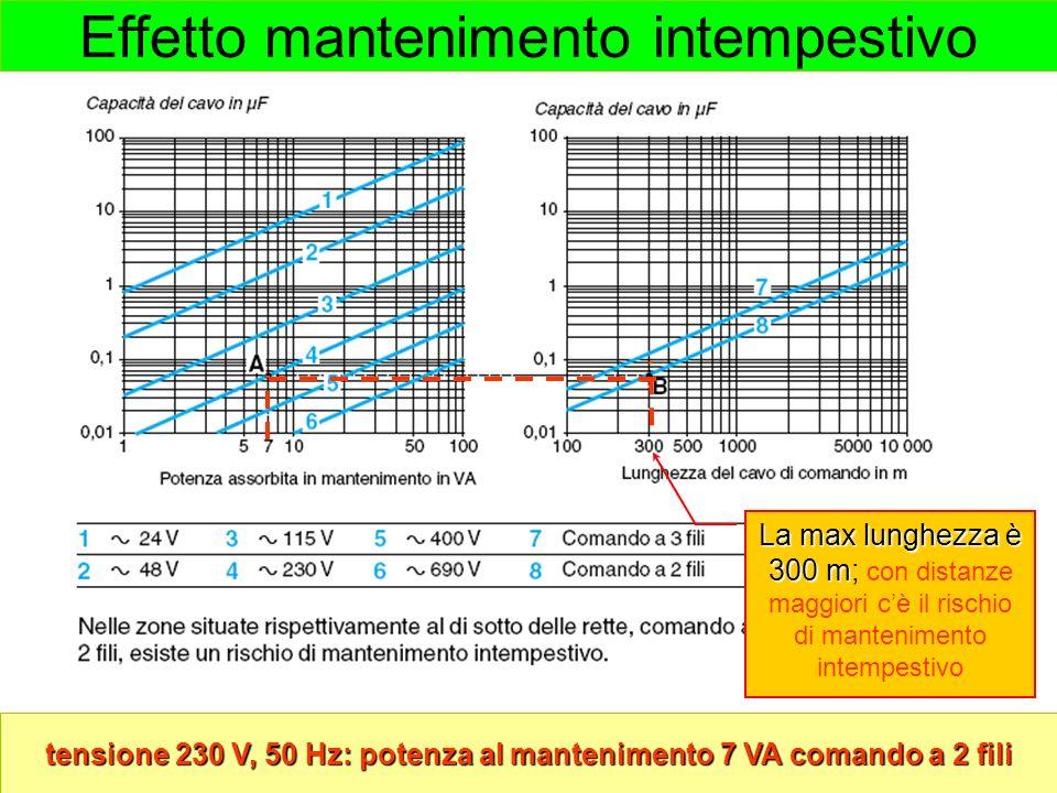La max lunghezza è 300 m La max lunghezza è 300 m; con distanze maggiori cè il rischio di mantenimento intempestivo Effetto mantenimento intempestivo tensione 230 V, 50 Hz: potenza al mantenimento 7 VA comando a 2 fili