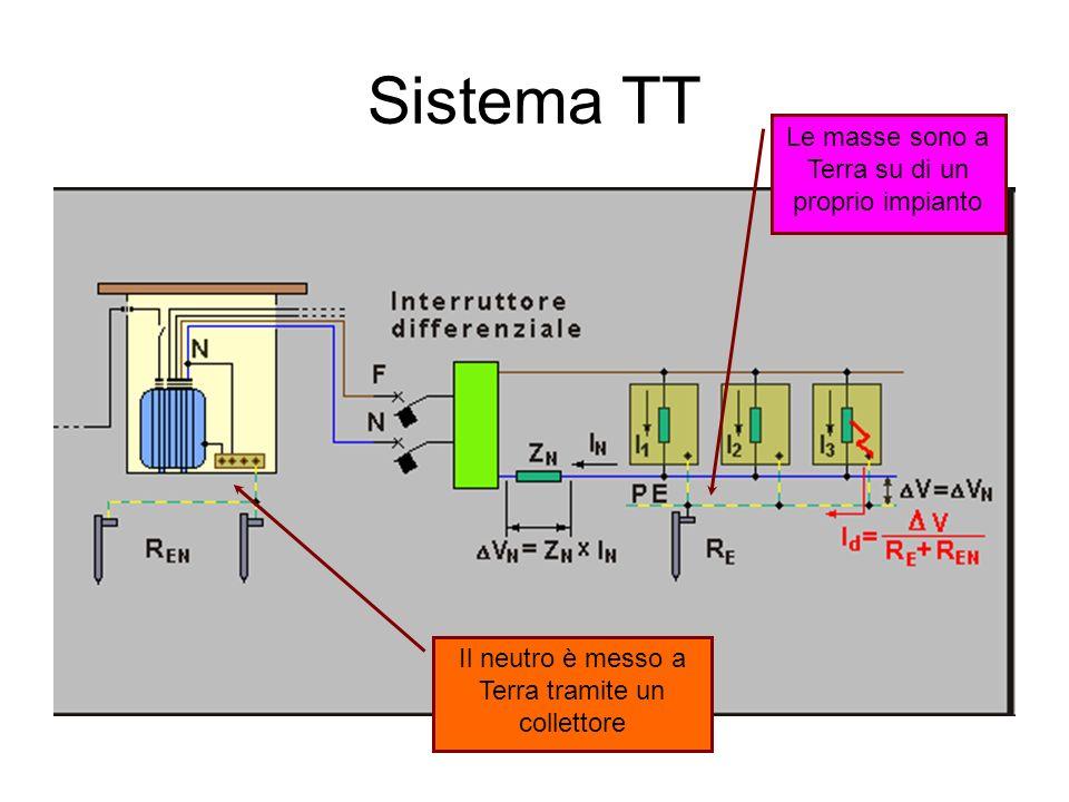 Sistema TT Il neutro è messo a Terra tramite un collettore Le masse sono a Terra su di un proprio impianto